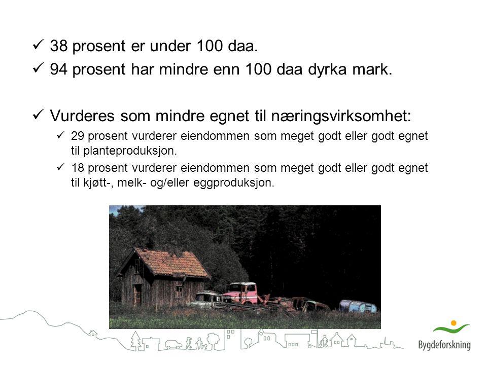38 prosent er under 100 daa.94 prosent har mindre enn 100 daa dyrka mark.
