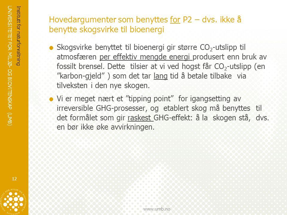 UNIVERSITETET FOR MILJØ- OG BIOVITENSKAP (UMB) www.umb.no Hovedargumenter som benyttes for P2 – dvs. ikke å benytte skogsvirke til bioenergi  Skogsvi