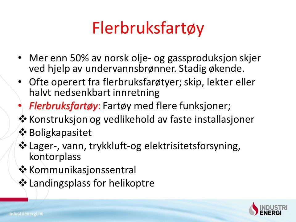 Flerbruksfartøy Mer enn 50% av norsk olje- og gassproduksjon skjer ved hjelp av undervannsbrønner.