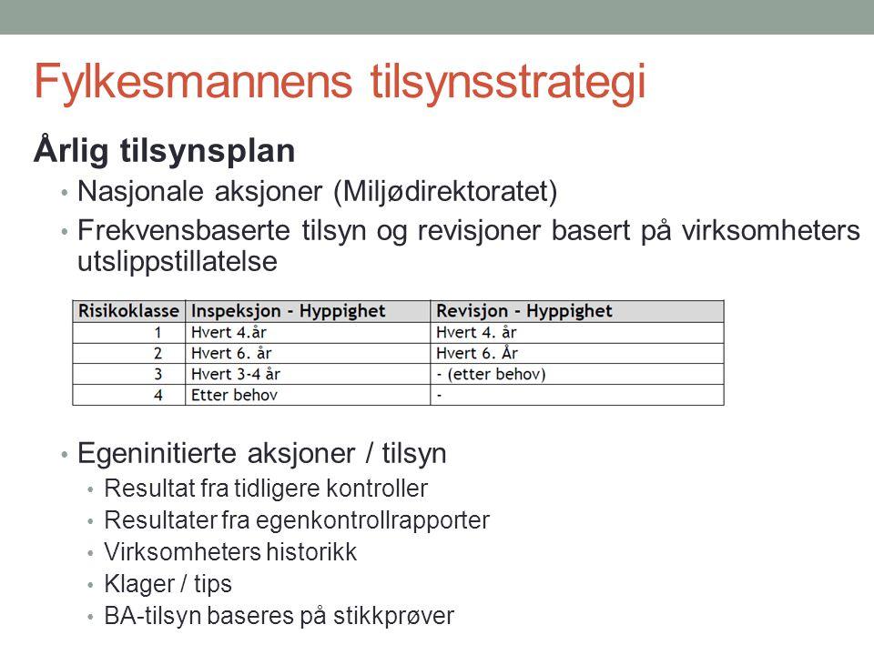 Fylkesmannens tilsynsstrategi Årlig tilsynsplan Nasjonale aksjoner (Miljødirektoratet) Frekvensbaserte tilsyn og revisjoner basert på virksomheters ut