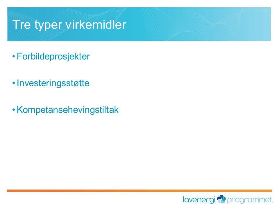 Byggherrer TekniskeØkonomiskeStrukturelleKulturelle Lite informasjon om energibruken i bygg Lite informasjon om driftskostnader Høye investeringskostnader Eier/leier – forhold.