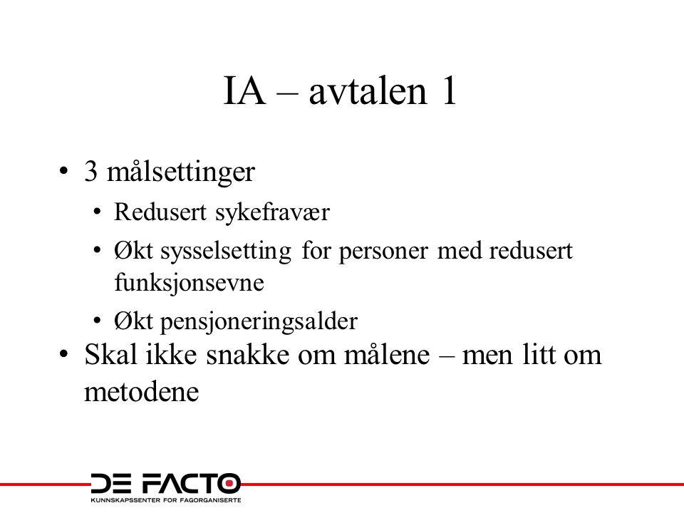 IA – avtalen 1 3 målsettinger Redusert sykefravær Økt sysselsetting for personer med redusert funksjonsevne Økt pensjoneringsalder Skal ikke snakke om