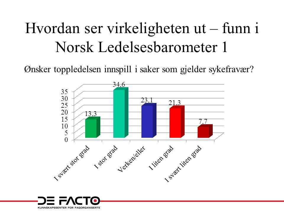 Hvordan ser virkeligheten ut – funn i Norsk Ledelsesbarometer 1 Ønsker toppledelsen innspill i saker som gjelder sykefravær?