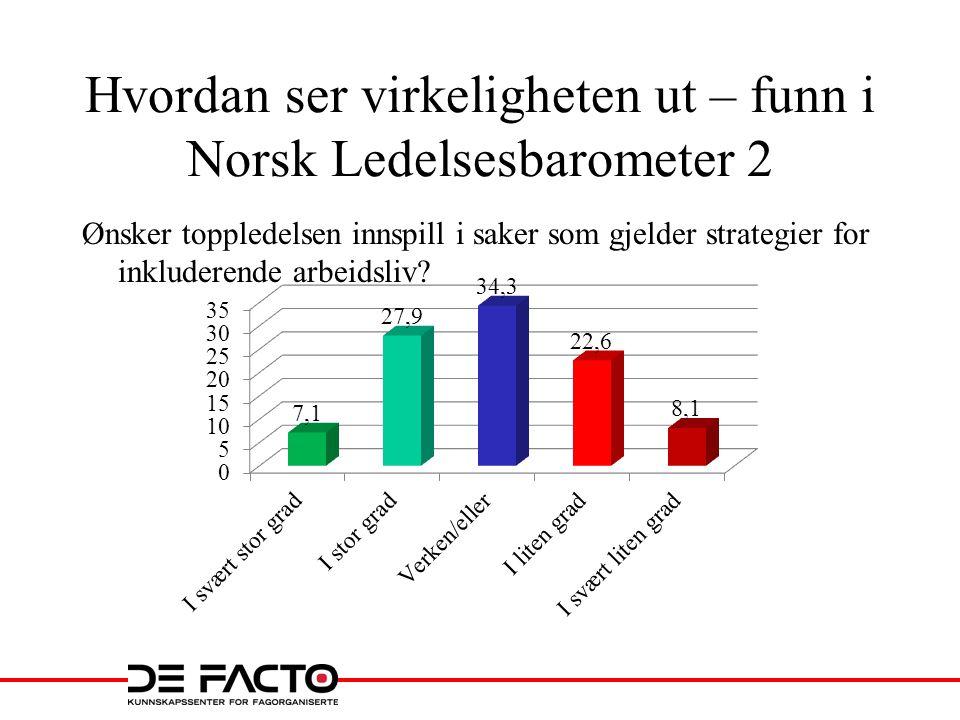 Hvordan ser virkeligheten ut – funn i Norsk Ledelsesbarometer 2 Ønsker toppledelsen innspill i saker som gjelder strategier for inkluderende arbeidsli