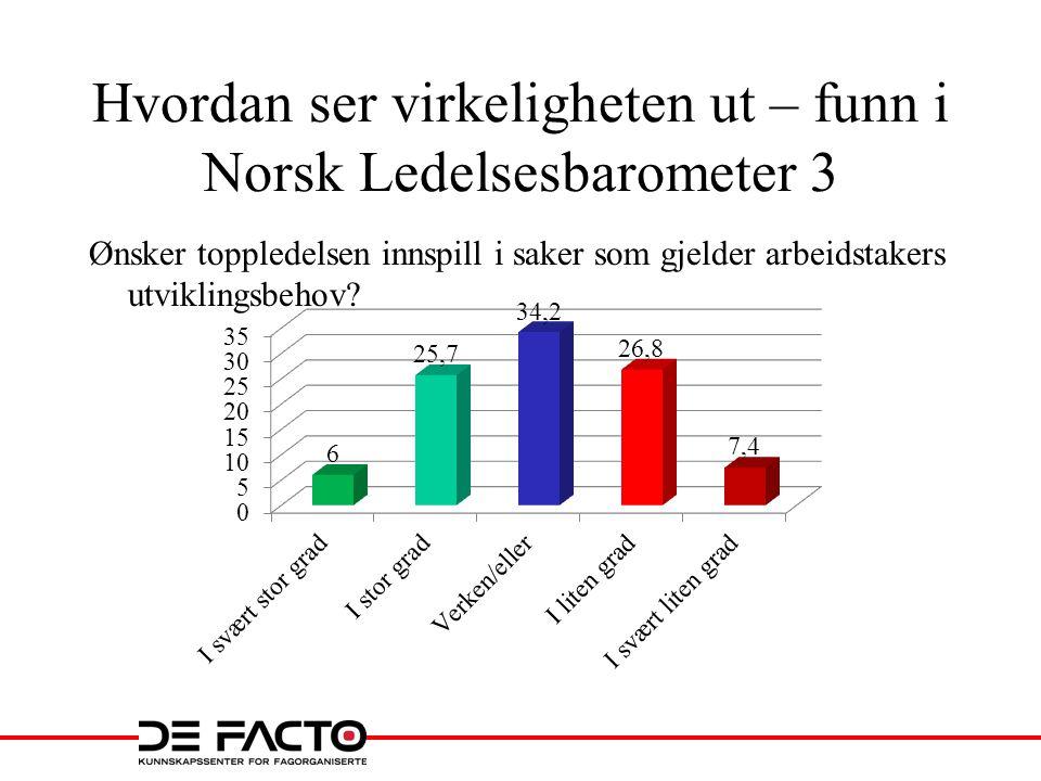 Hvordan ser virkeligheten ut – funn i Norsk Ledelsesbarometer 3 Ønsker toppledelsen innspill i saker som gjelder arbeidstakers utviklingsbehov?