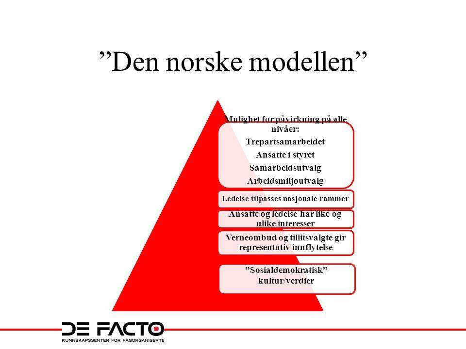 """""""Den norske modellen"""" Mulighet for påvirkning på alle nivåer: Trepartsamarbeidet Ansatte i styret Samarbeidsutvalg Arbeidsmiljøutvalg Ledelse tilpasse"""