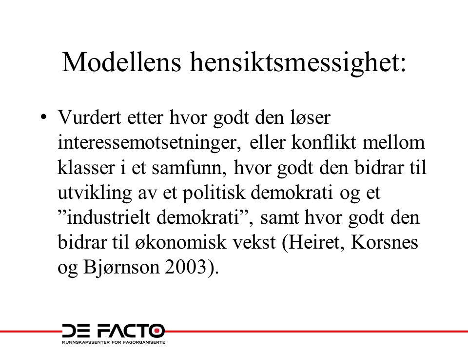 Modellens hensiktsmessighet: Vurdert etter hvor godt den løser interessemotsetninger, eller konflikt mellom klasser i et samfunn, hvor godt den bidrar