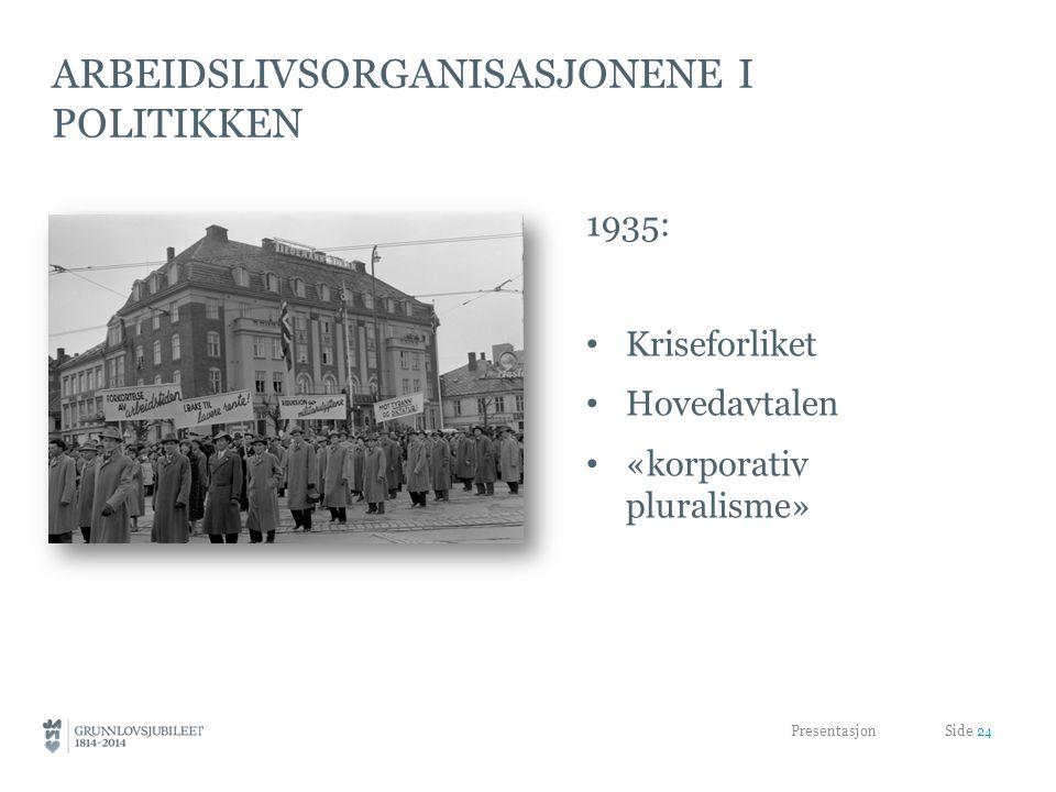 ARBEIDSLIVSORGANISASJONENE I POLITIKKEN 1935: Kriseforliket Hovedavtalen «korporativ pluralisme» Presentasjon Side 24