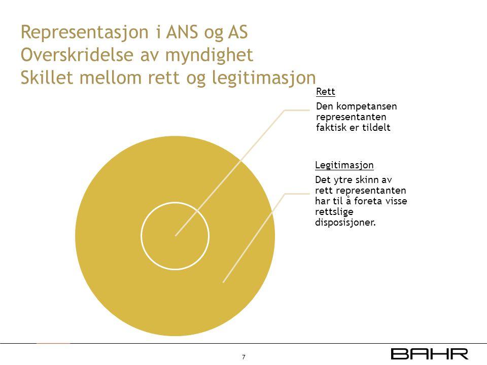 Representasjon i ANS og AS Overskridelse av myndighet Skillet mellom rett og legitimasjon Rett Den kompetansen representanten faktisk er tildelt Legit