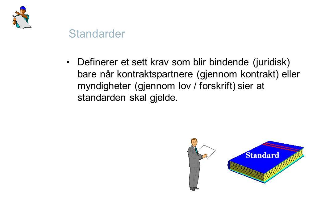 Standarder Definerer et sett krav som blir bindende (juridisk) bare når kontraktspartnere (gjennom kontrakt) eller myndigheter (gjennom lov / forskrif