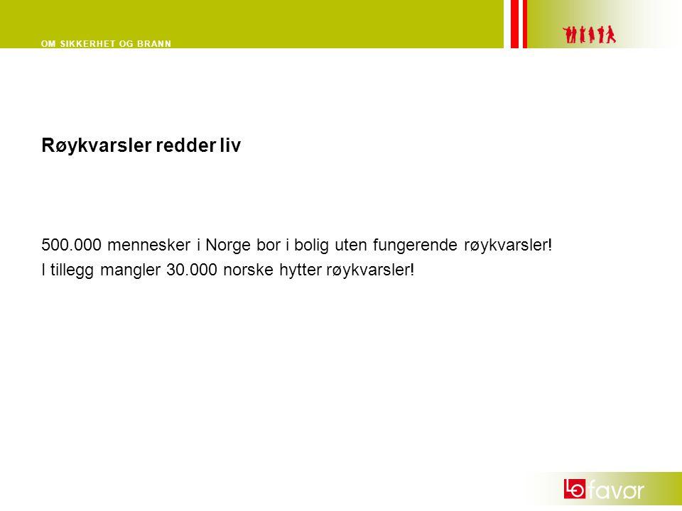 OM SIKKERHET OG BRANN Røykvarsler redder liv 500.000 mennesker i Norge bor i bolig uten fungerende røykvarsler! I tillegg mangler 30.000 norske hytter