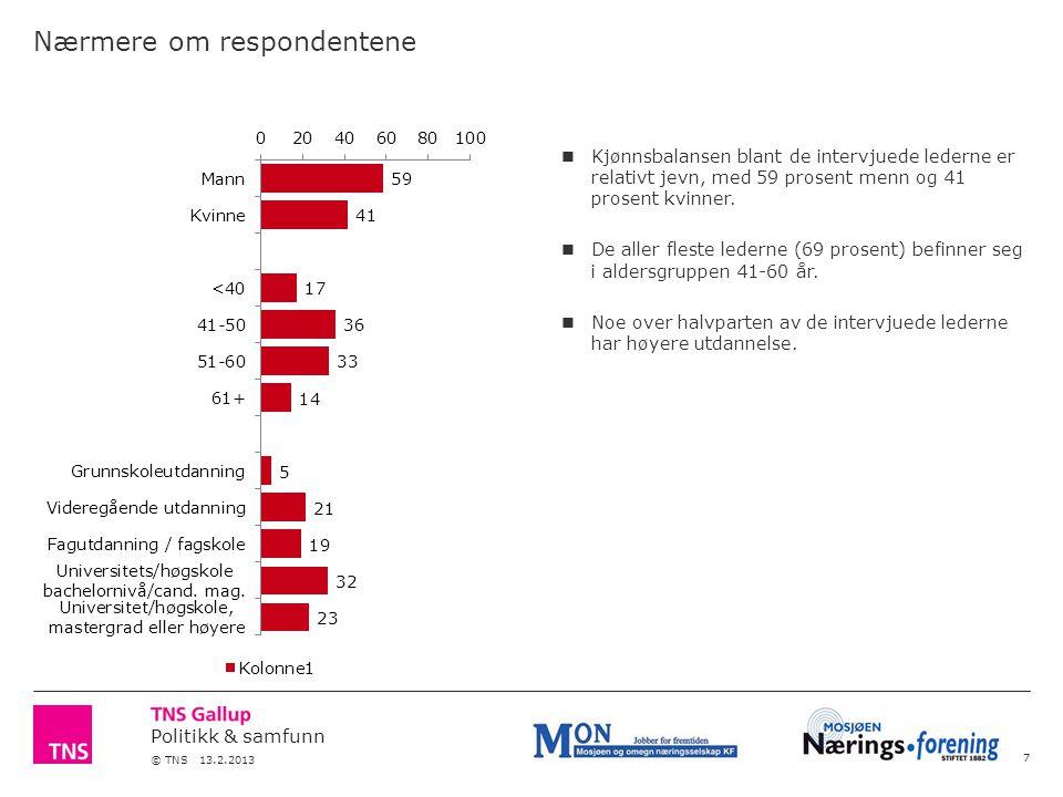 Politikk & samfunn © TNS 13.2.2013 Nærmere om respondentene 7 Kjønnsbalansen blant de intervjuede lederne er relativt jevn, med 59 prosent menn og 41 prosent kvinner.