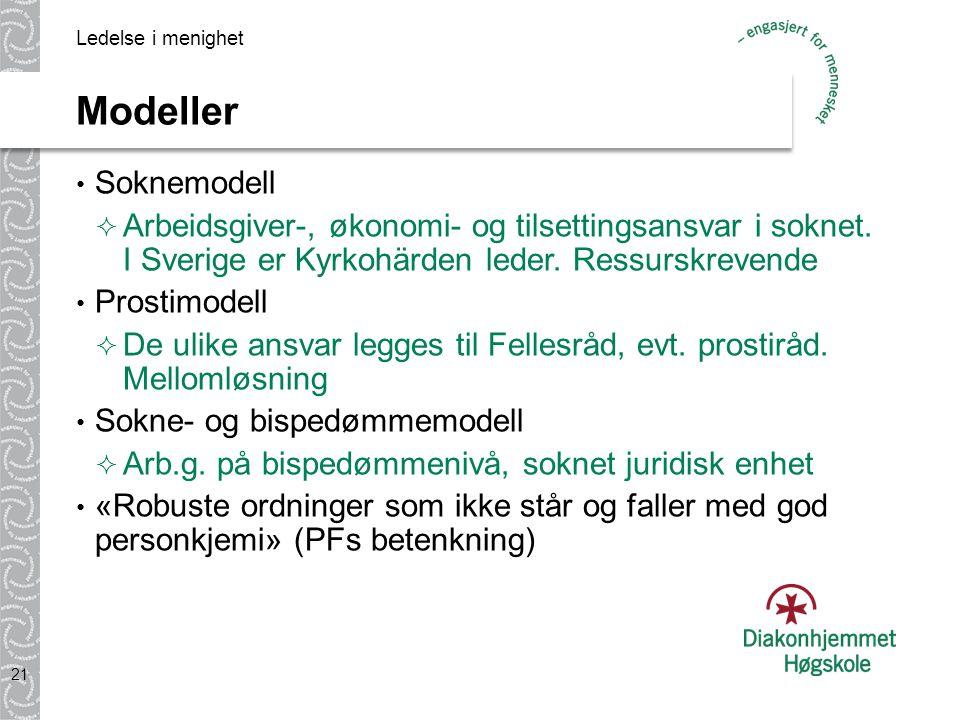 Modeller Soknemodell  Arbeidsgiver-, økonomi- og tilsettingsansvar i soknet.