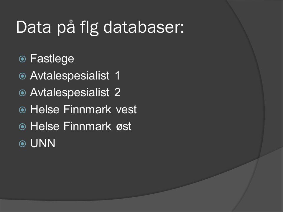 Data på flg databaser:  Fastlege  Avtalespesialist 1  Avtalespesialist 2  Helse Finnmark vest  Helse Finnmark øst  UNN