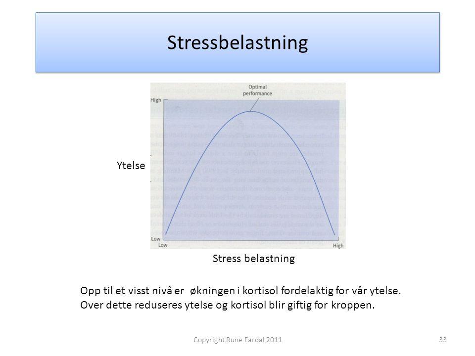Stressbelastning 33Copyright Rune Fardal 2011 Ytelse Stress belastning Opp til et visst nivå er økningen i kortisol fordelaktig for vår ytelse. Over d