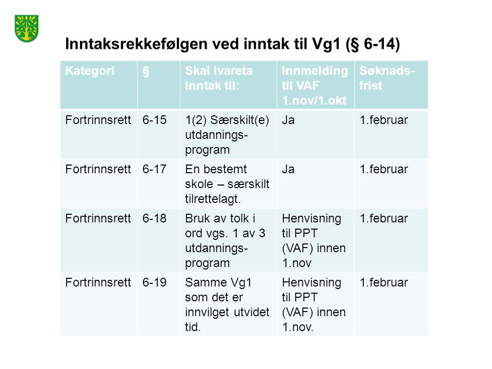 Inntaksrekkefølgen ved inntak til Vg1 (§ 6-14) Kategori§Skal ivareta inntak til: Innmelding til VAF 1.nov/1.okt Søknads- frist Fortrinnsrett6-151(2) Særskilt(e) utdannings- program Ja1.februar Fortrinnsrett6-17En bestemt skole – særskilt tilrettelagt.