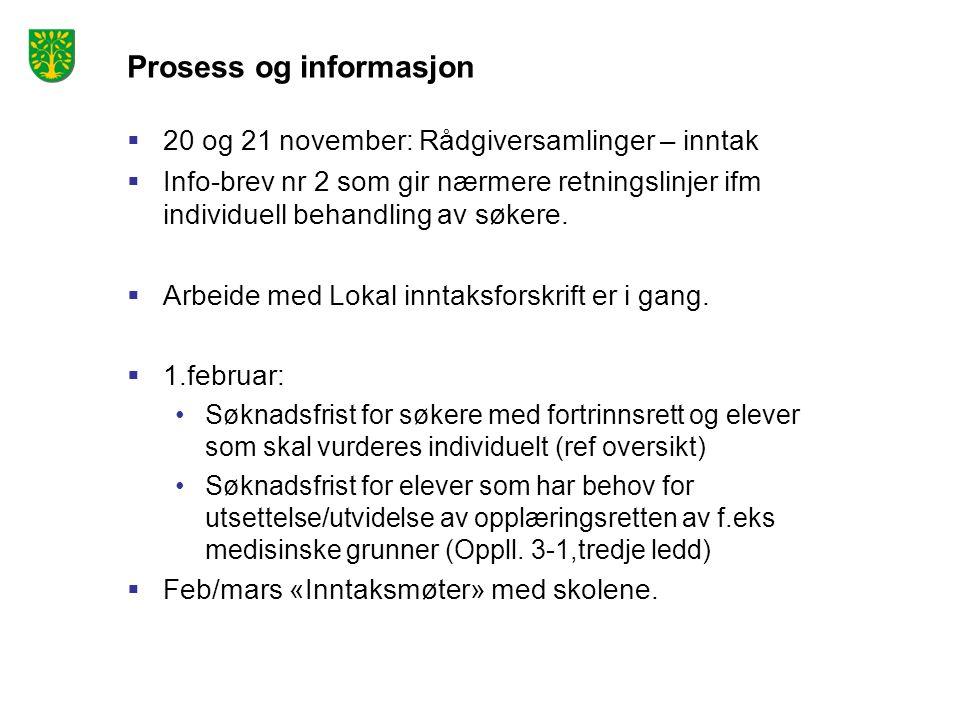 Prosess og informasjon  20 og 21 november: Rådgiversamlinger – inntak  Info-brev nr 2 som gir nærmere retningslinjer ifm individuell behandling av s