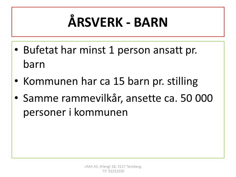 ÅRSVERK - BARN Bufetat har minst 1 person ansatt pr.