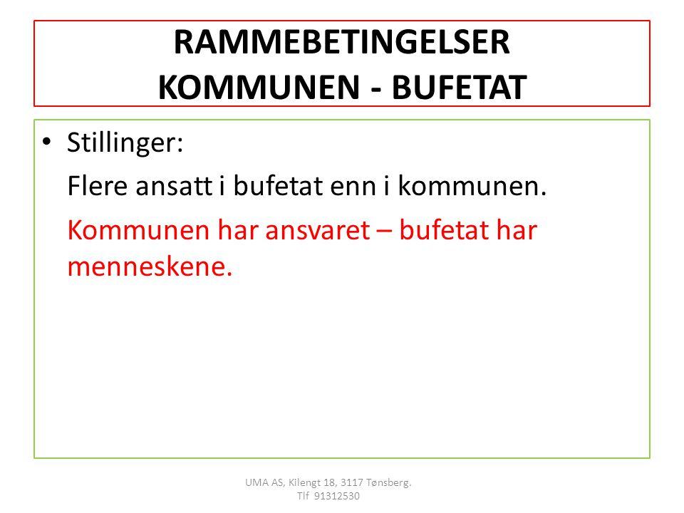 RAMMEBETINGELSER KOMMUNEN - BUFETAT Stillinger: Flere ansatt i bufetat enn i kommunen.