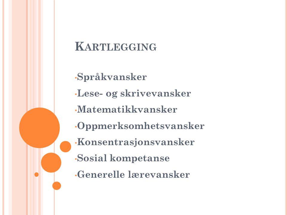 S PRÅKVANSKER, LESE - OG SKRIVEVANSKER, UTTALEVANSKER OG MANGLENDE FERDIGHETER I NORSK SPRÅK Beskrivelse av elevens språklige ferdigheter Beskrivelse av elevens lese- og skriveferdigheter Kartlegge elevens ferdigheter ved bruk av f.eks: TOSP Carlsten Ordkjede-testen Arbeidsprøven Friskriving Diktat Kartleggeren Nasjonale prøver Språk 6-16 20 spørsmål om språkferdigheter Generell faglig kartlegging ( i flest mulig fag)