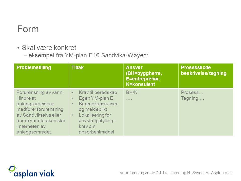 Form Skal være konkret – eksempel fra YM-plan E16 Sandvika-Wøyen: ProblemstillingTiltakAnsvar (BH=byggherre, E=entreprenør, K=konsulent Prosesskode be