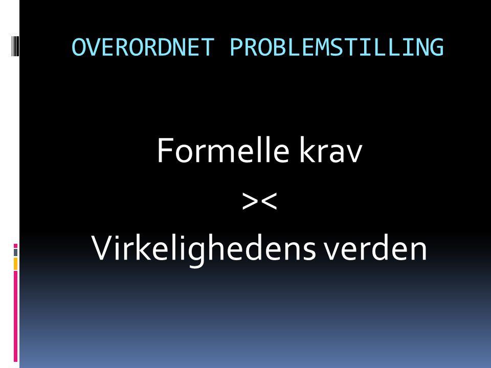OVERORDNET PROBLEMSTILLING Formelle krav >< Virkelighedens verden