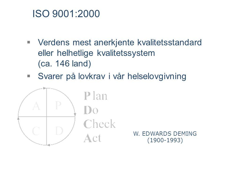 Disposisjon •ISO •Psykiatrisk klinikk