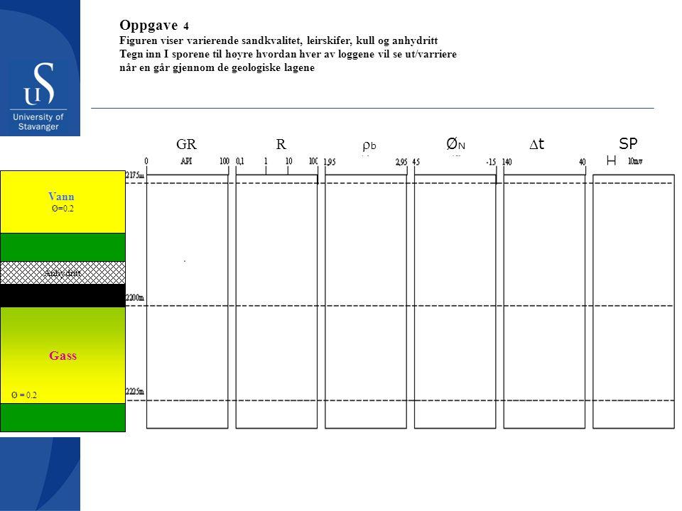 Vann Ø=0.2 Anhydritt Gass GR R  b Ø N t SP Oppgave 4 Figuren viser varierende sandkvalitet, leirskifer, kull og anhydritt Tegn inn I sporene til høy