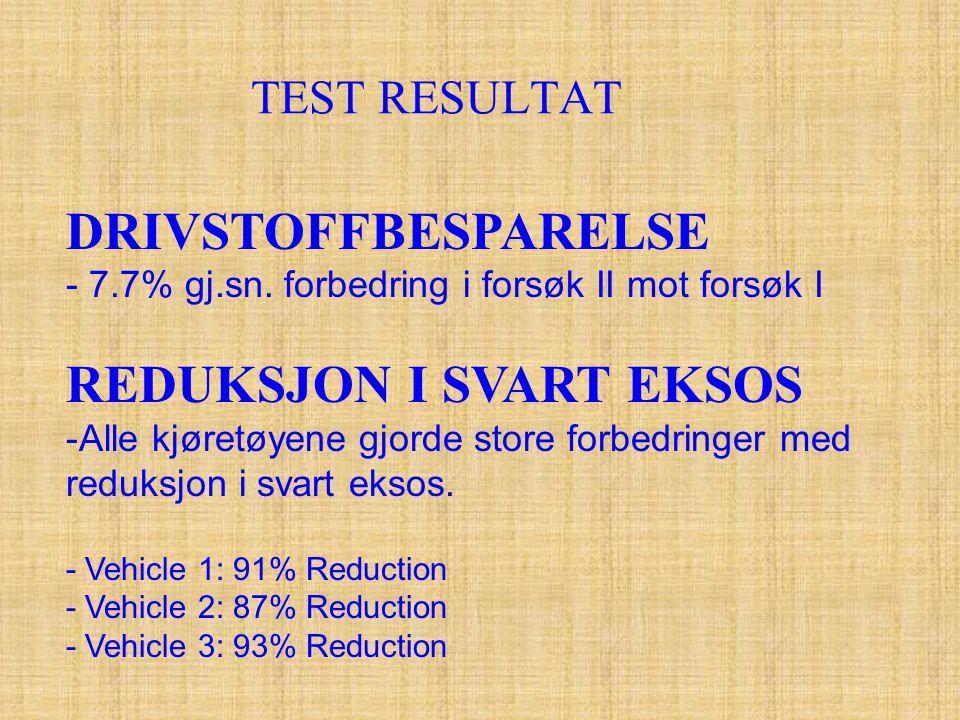 TEST RESULTAT DRIVSTOFFBESPARELSE - 7.7% gj.sn. forbedring i forsøk II mot forsøk I REDUKSJON I SVART EKSOS -Alle kjøretøyene gjorde store forbedringe