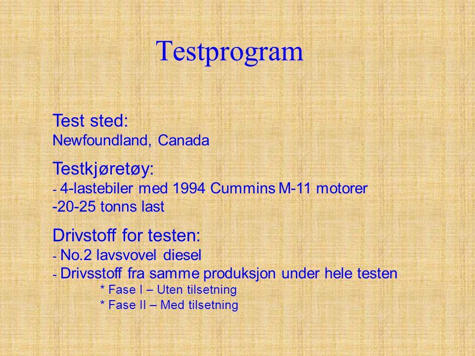 Oppsett for testen Testprogram : - Kjøretøyene kjørte den samme rute på 25 mil - 15 turer/dagen, 24 timer/dagen, 7 dager/uken - 375 mil/dagen Testperioden: - 2-faser på 3 måneder - Fase I – uten dieseltilsetning - Fase II – med dieseltilsetning