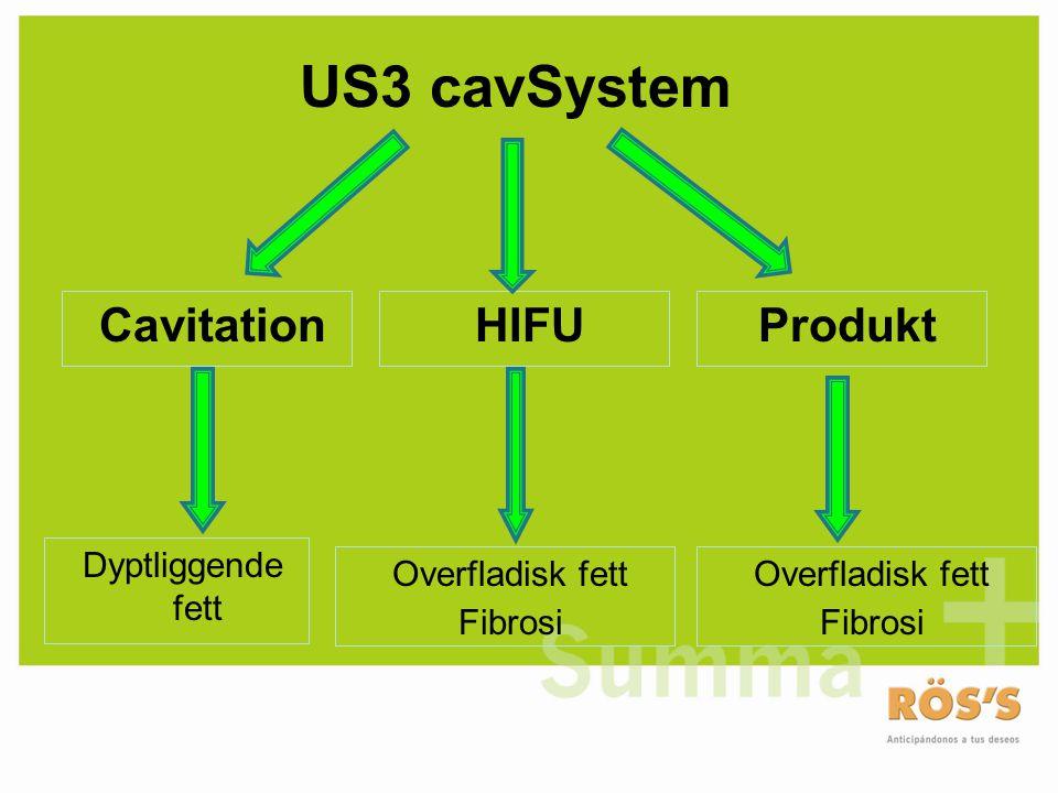 CavitationHIFUProdukt Dyptliggende fett Overfladisk fett Fibrosi Overfladisk fett Fibrosi US3 cavSystem