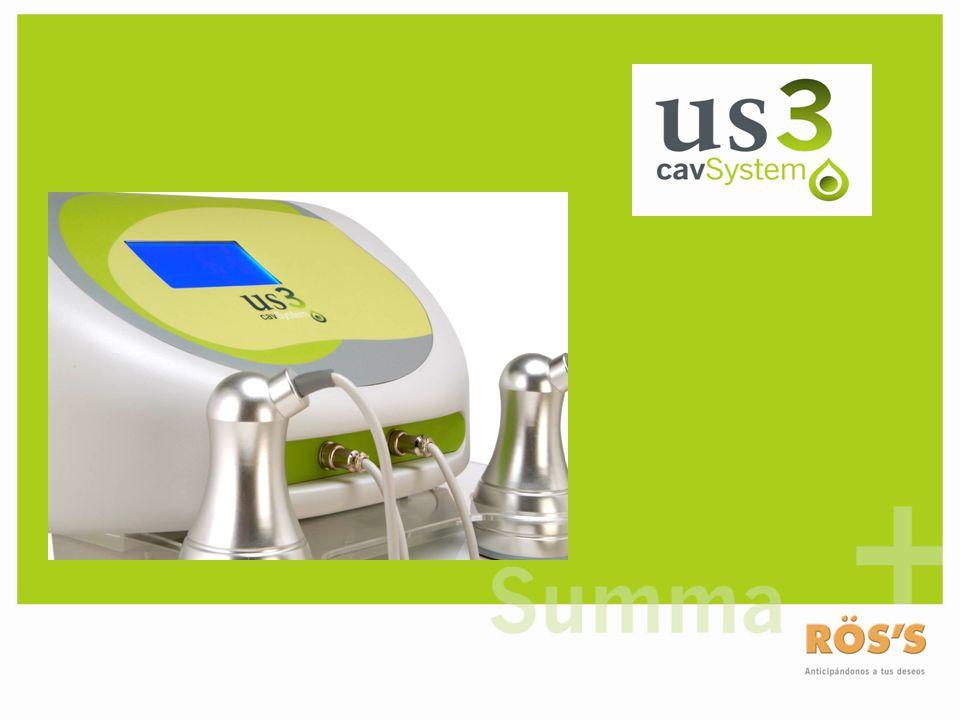 HIFU High-Intensity Focused Ultrasound – HØY INTENSITET OG FOKUSERT ULTRALYD EFFEKT - Ødeleggelse av fibrene I the fibrous partitions - Varmeeffekt med økning I sirkulasjonen og oksygentilførselen I fibrene.