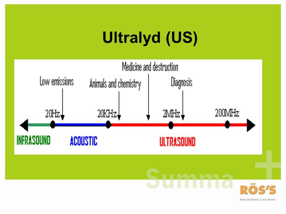 HIFU -Frekvens: 2,2 MHz -Watt: 1´6 w/cm2 -Probe: Aluminium med elektrisitet.