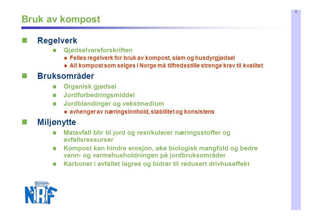 9 Bruk av kompost  Regelverk  Gjødselvareforskriften  Felles regelverk for bruk av kompost, slam og husdyrgjødsel  All kompost som selges i Norge