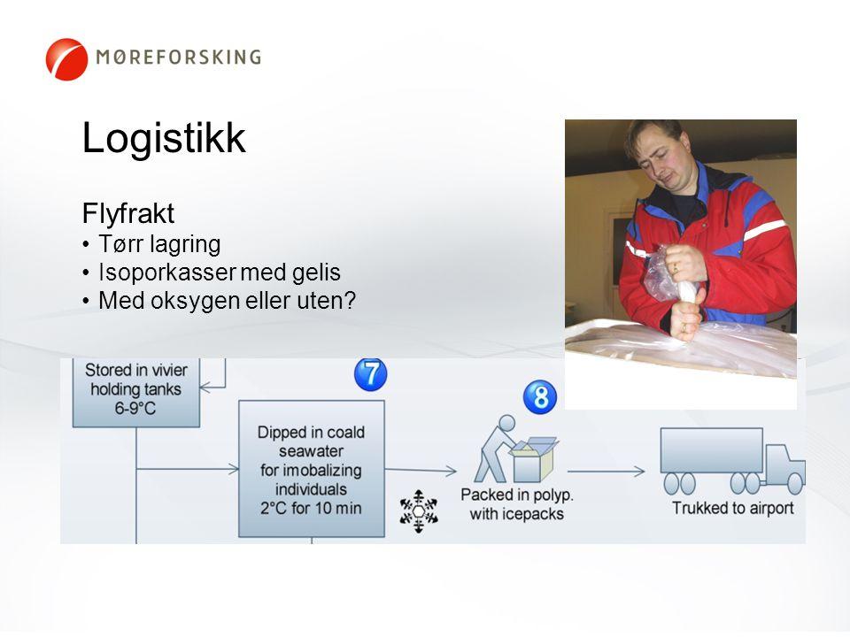 Logistikk Flyfrakt •Tørr lagring •Isoporkasser med gelis •Med oksygen eller uten?