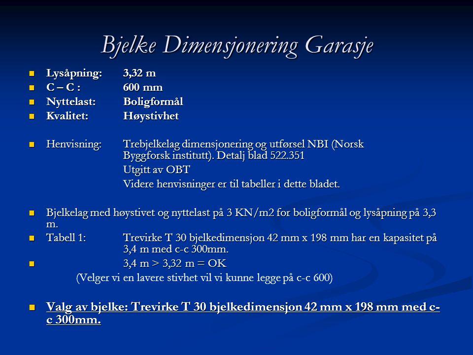 Bjelke Dimensjonering Garasje  Lysåpning: 3,32 m  C – C : 600 mm  Nyttelast: Boligformål  Kvalitet: Høystivhet  Henvisning: Trebjelkelag dimensjo