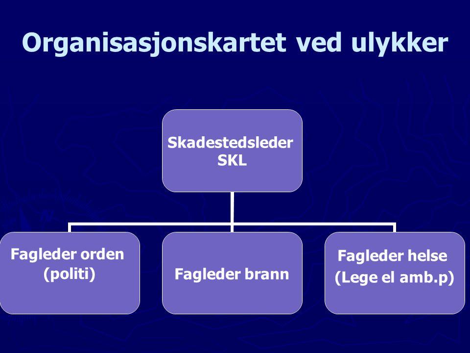 Organisasjonskartet ved ulykker Skadestedsleder SKL Fagleder orden (politi) Fagleder brann Fagleder helse (Lege el amb.p)