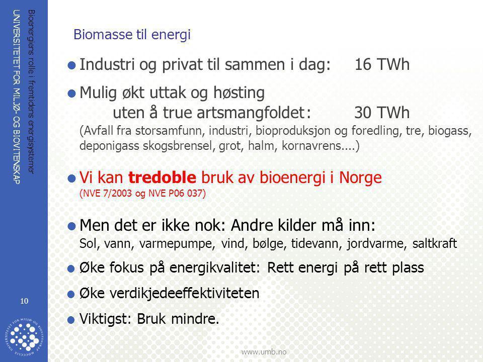 UNIVERSITETET FOR MILJØ- OG BIOVITENSKAP www.umb.no Bioenergiens rolle i fremtidens energisystemer 10 Biomasse til energi  Industri og privat til sam