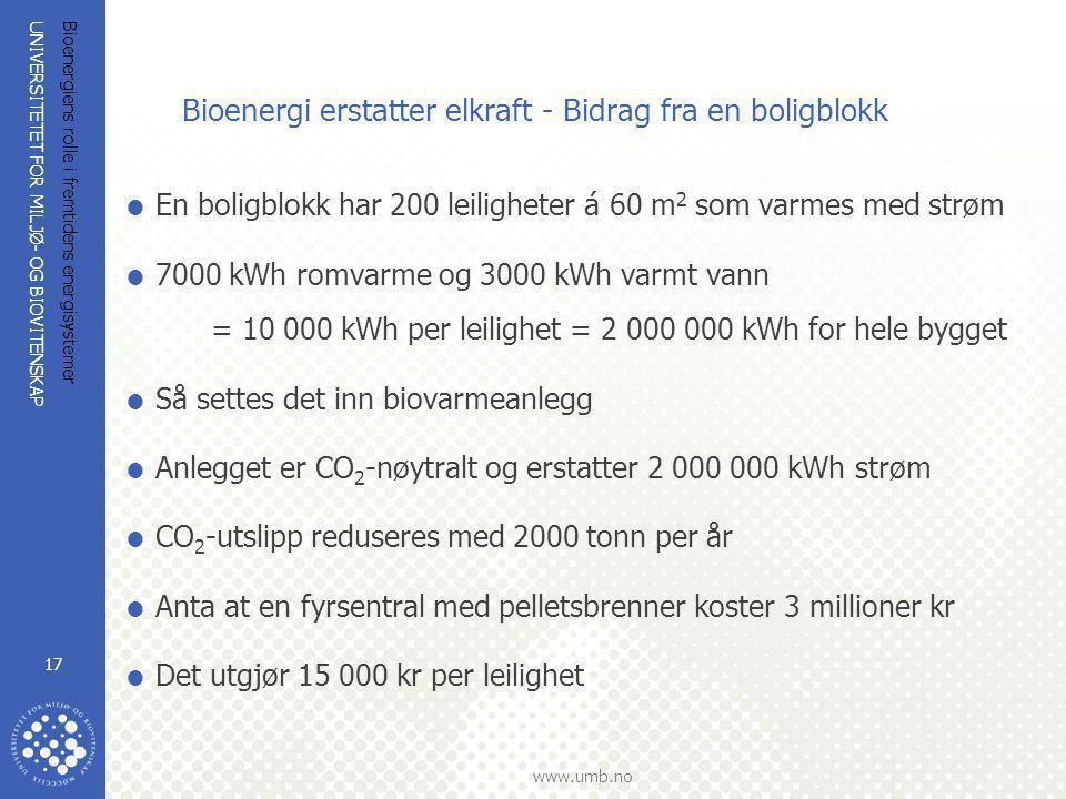 UNIVERSITETET FOR MILJØ- OG BIOVITENSKAP www.umb.no Bioenergiens rolle i fremtidens energisystemer 17 Bioenergi erstatter elkraft - Bidrag fra en boli