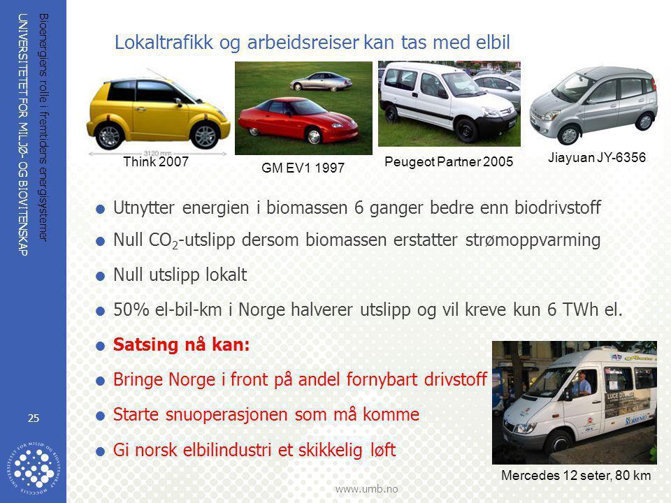 UNIVERSITETET FOR MILJØ- OG BIOVITENSKAP www.umb.no Bioenergiens rolle i fremtidens energisystemer 25 Lokaltrafikk og arbeidsreiser kan tas med elbil