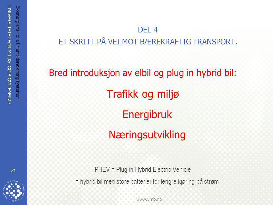 UNIVERSITETET FOR MILJØ- OG BIOVITENSKAP www.umb.no Bioenergiens rolle i fremtidens energisystemer 31 DEL 4 ET SKRITT PÅ VEI MOT BÆREKRAFTIG TRANSPORT