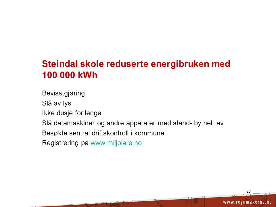 23 Steindal skole reduserte energibruken med 100 000 kWh Bevisstgjøring Slå av lys Ikke dusje for lenge Slå datamaskiner og andre apparater med stand- by helt av Besøkte sentral driftskontroll i kommune Registrering på www.miljolare.nowww.miljolare.no