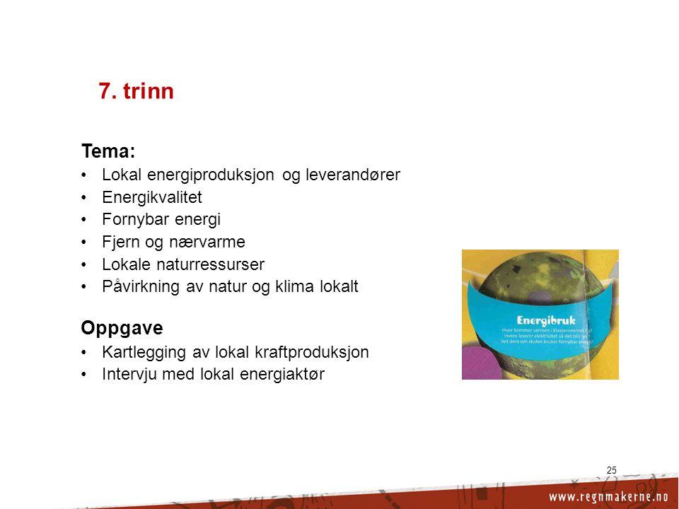 7. trinn 25 Tema: •Lokal energiproduksjon og leverandører •Energikvalitet •Fornybar energi •Fjern og nærvarme •Lokale naturressurser •Påvirkning av na