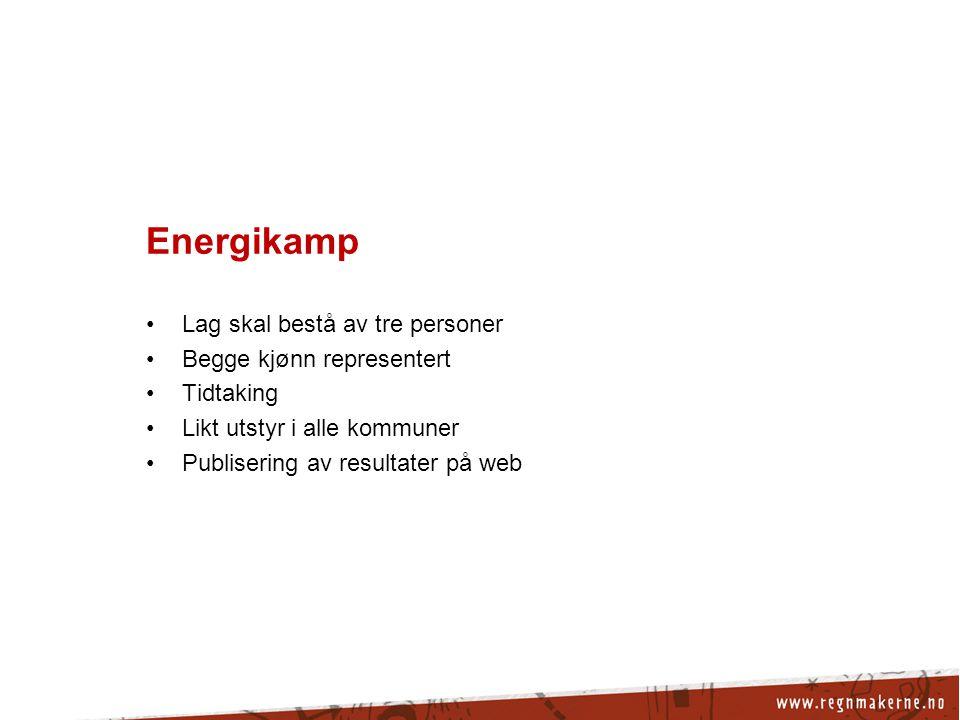 Energikamp •Lag skal bestå av tre personer •Begge kjønn representert •Tidtaking •Likt utstyr i alle kommuner •Publisering av resultater på web