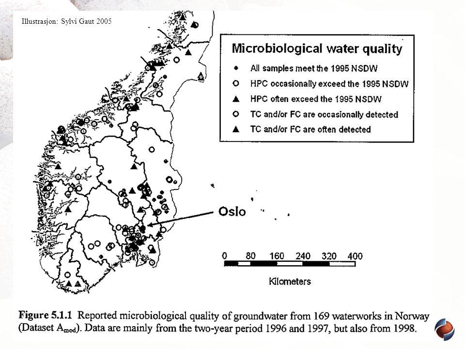 Kart, mikrobiologi Illustrasjon: Sylvi Gaut 2005