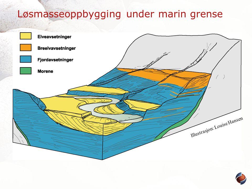 Løsmasseoppbygging under marin grense Illustrasjon: Louise Hansen