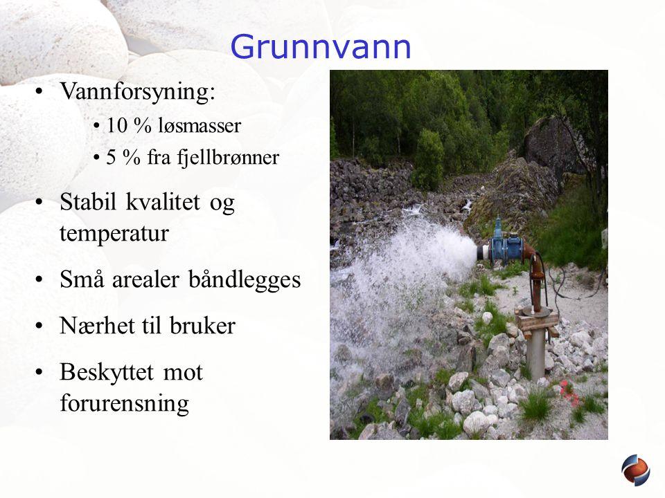 Grunnvann •Vannforsyning: • 10 % løsmasser • 5 % fra fjellbrønner •Stabil kvalitet og temperatur •Små arealer båndlegges •Nærhet til bruker •Beskyttet