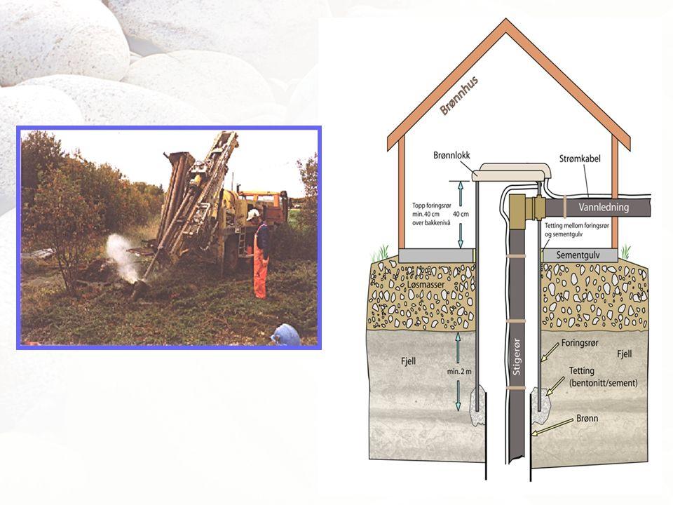 Grunnvann •Regnvann: surt og oksiderende.•Fjell og løsmasser: basisk og reduserende.