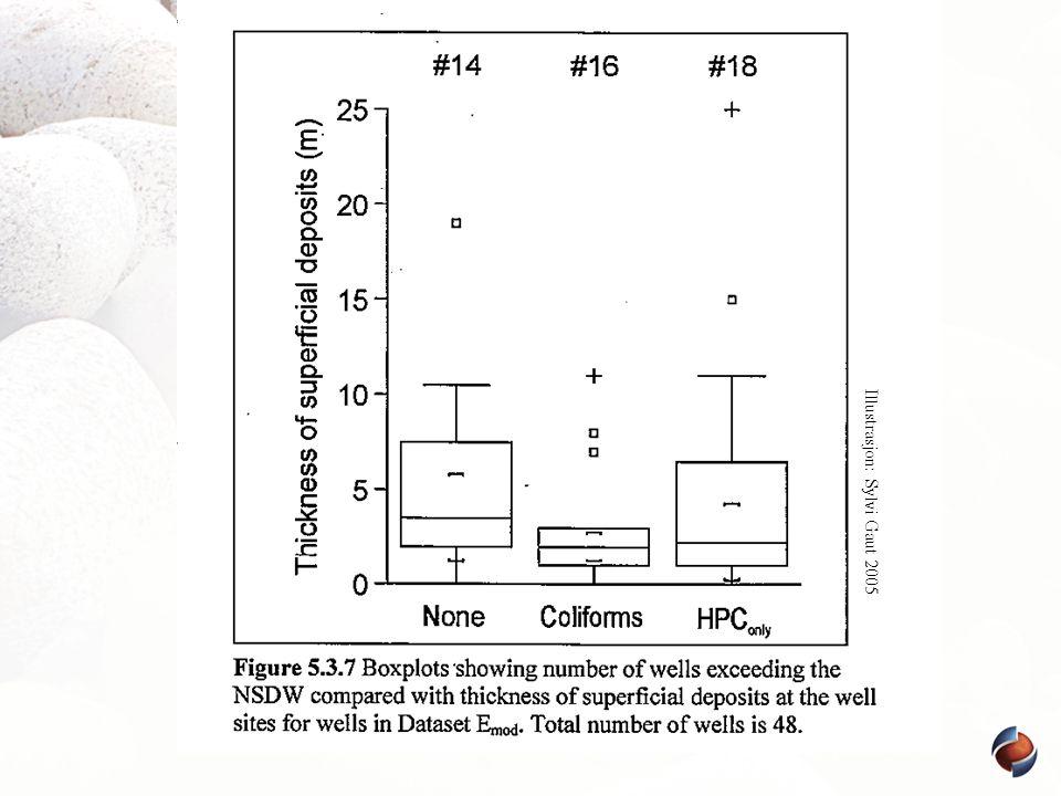 16 % overskrider høyeste tillatte konsentrasjon av fluorid på 1.5 mg/l.