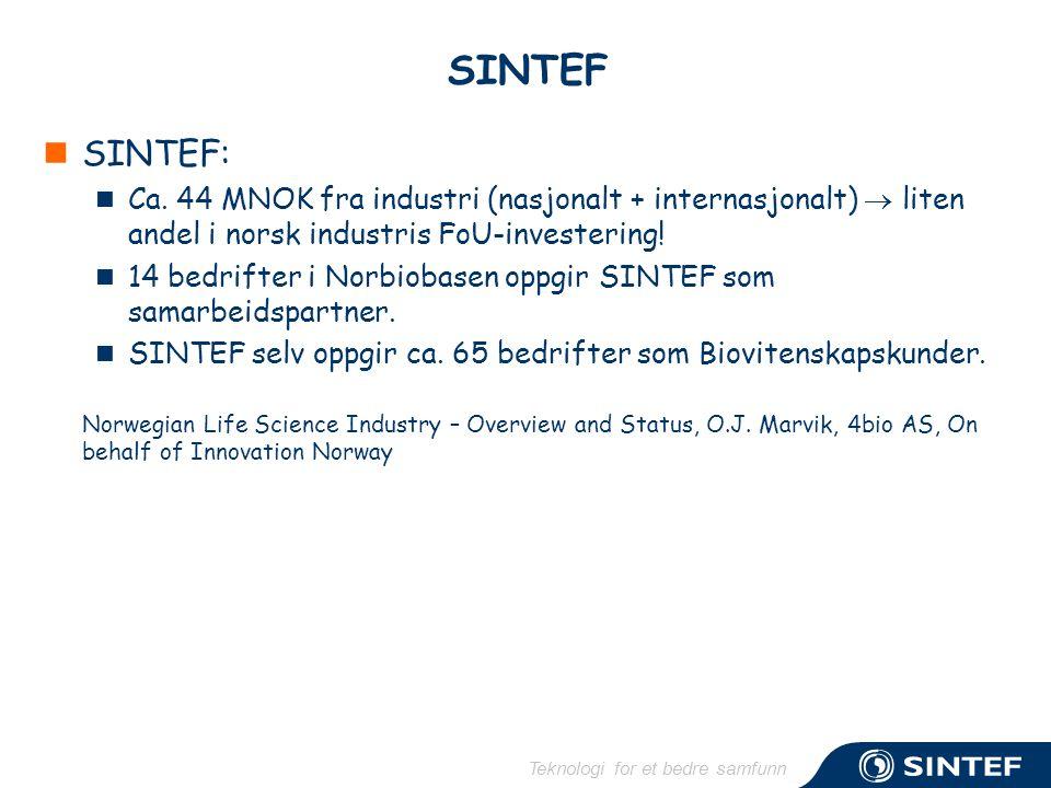 Teknologi for et bedre samfunn SINTEF  SINTEF:  Ca. 44 MNOK fra industri (nasjonalt + internasjonalt)  liten andel i norsk industris FoU-investerin